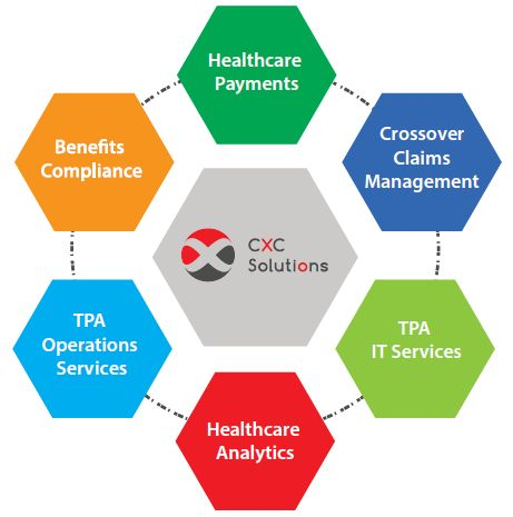 CXC Solutions - Who We Are